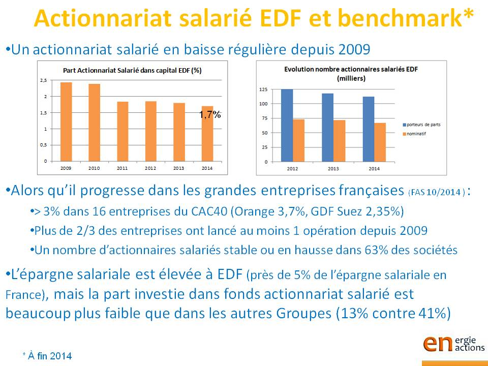 AS EDF et benchmark fin 2014